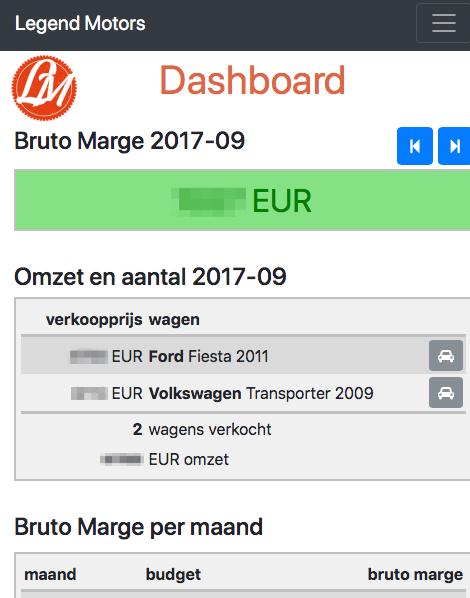 schermafdruk van het Dashboard